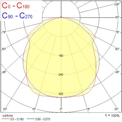 Photometry for 0067983