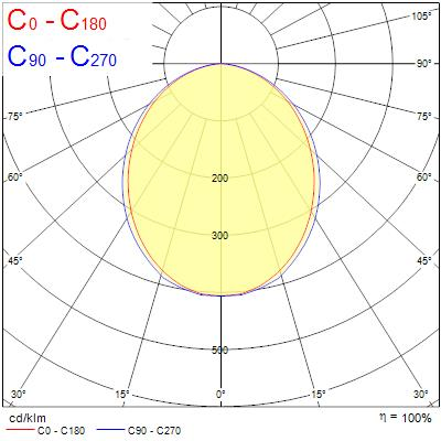 Photometry for 2055087