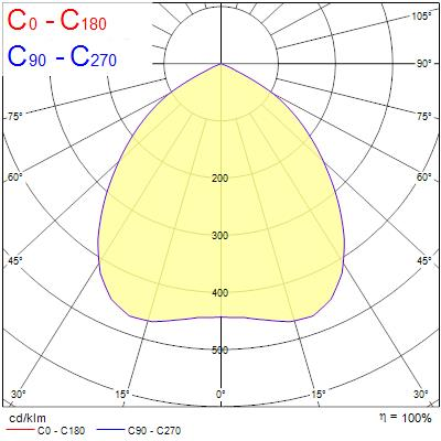Photometry for 2059127