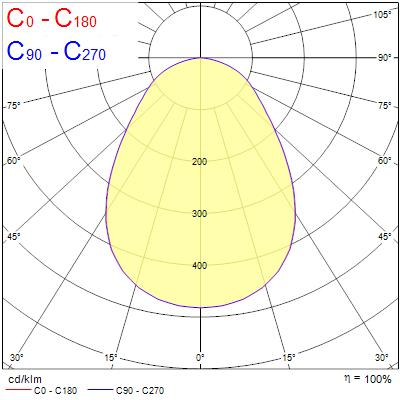 Photometry for 2069385