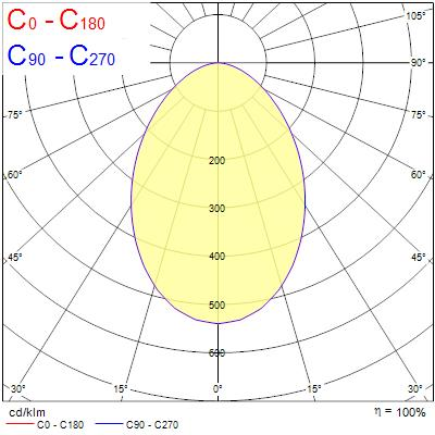 Photometry for 3031853
