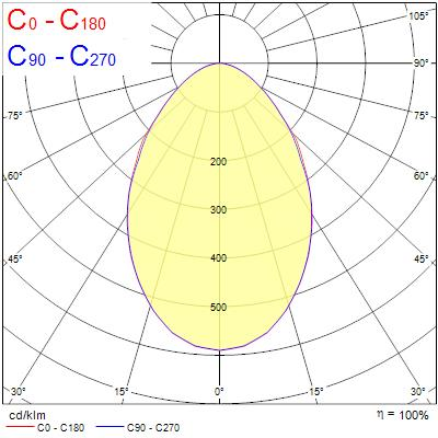 Photometry for 3033949