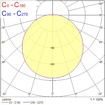 Photometry for 3034757