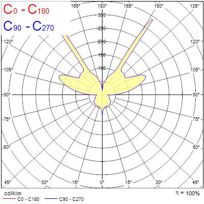 Photometry for 3039980