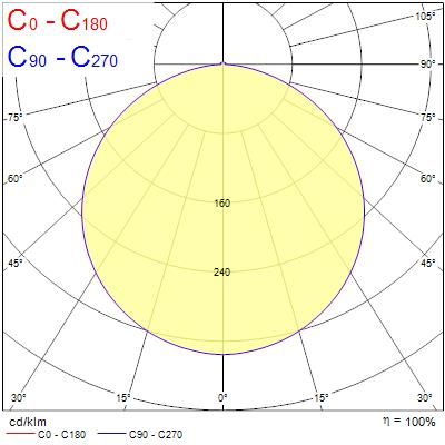 Photometry for 3039986