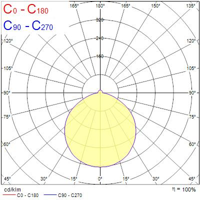 Photometry for 3039987