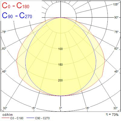 Photometry for 3044390