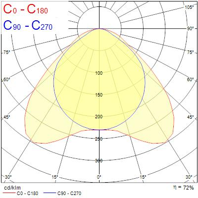 Photometry for 3044414