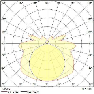Photometry for 3044661