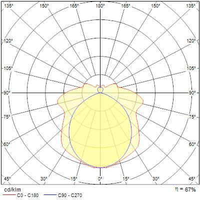 Photometry for 3044667
