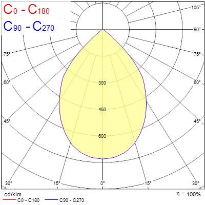 Photometry for 3097114
