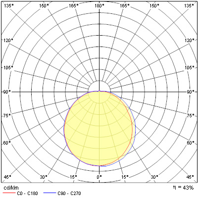 Photometry for 4063695