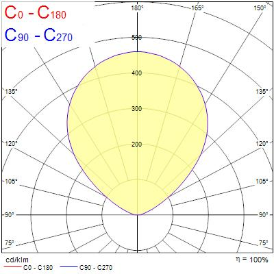 Photometry for 4068704